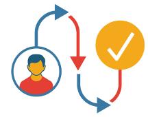 parcours client utilisateur