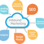 dossier-guide-inbound-marketing-tetes-a-click